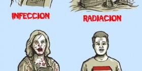 Cómo convertirse en un zombi