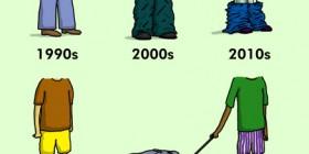 Evolución de los pantalones