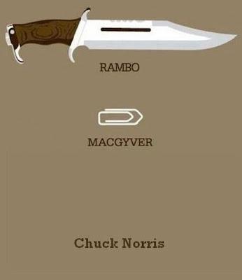 El arma de Chuck Norris