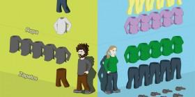 Diferencias entre hombre y mujer