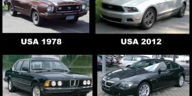 Evolución de los coches según países