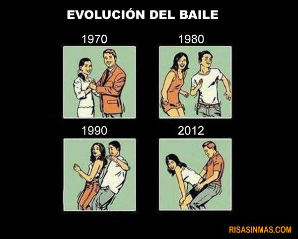 Evolución del baile