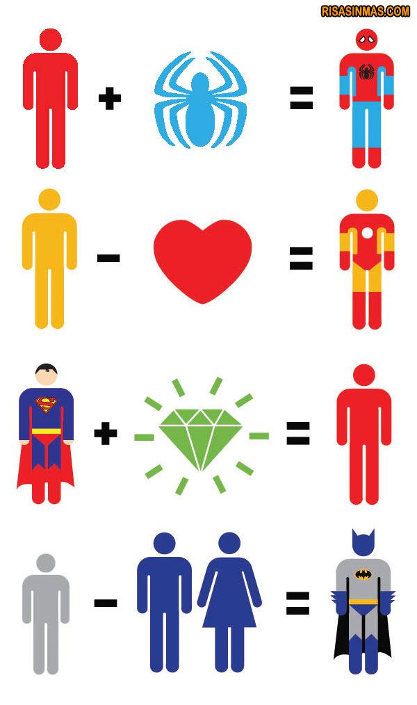 Fórmulas matemáticas de Superhéroes