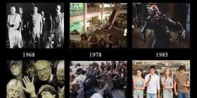 La evolución de los Zombies