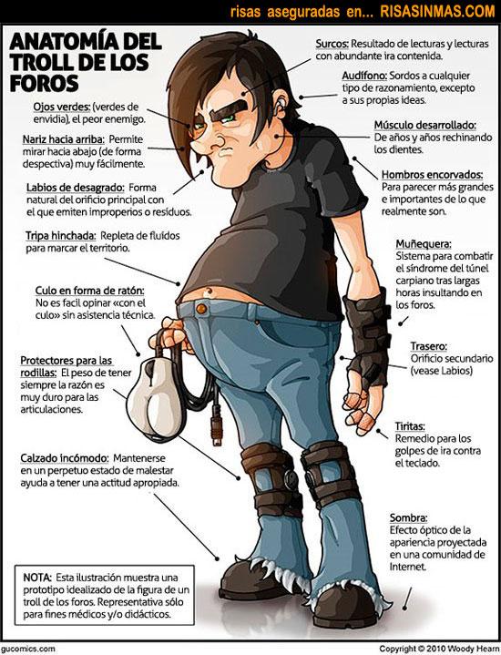 Anatomía del Troll de los foros