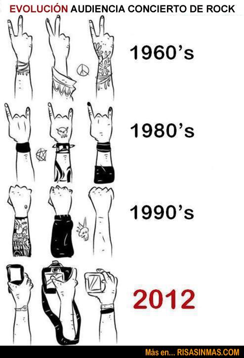 Evolución de la audiencia de los conciertos de rock