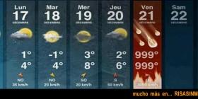 Predicción del tiempo 21 de diciembre 2012