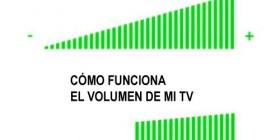 Cómo funciona el volumen de mi TV