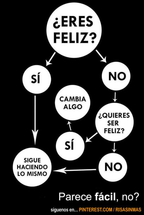 Diagrama para ser Feliz...