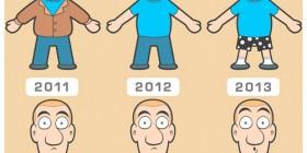 Evolución en España