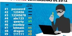 Las peores contraseñas de 2012