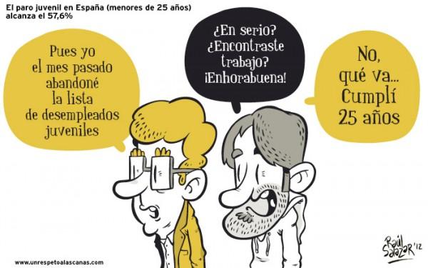 Paro juvenil en España