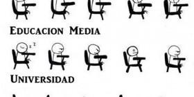 Evolución del sistema educativo