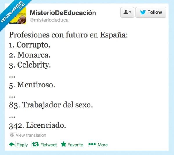 Profesiones con futuro en España