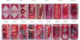 Evolución de las latas de refrescos