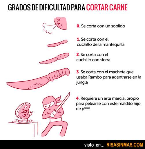 Grados de dificultad para cortar un filete de carne