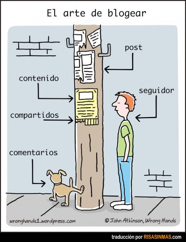 El arte de bloguear