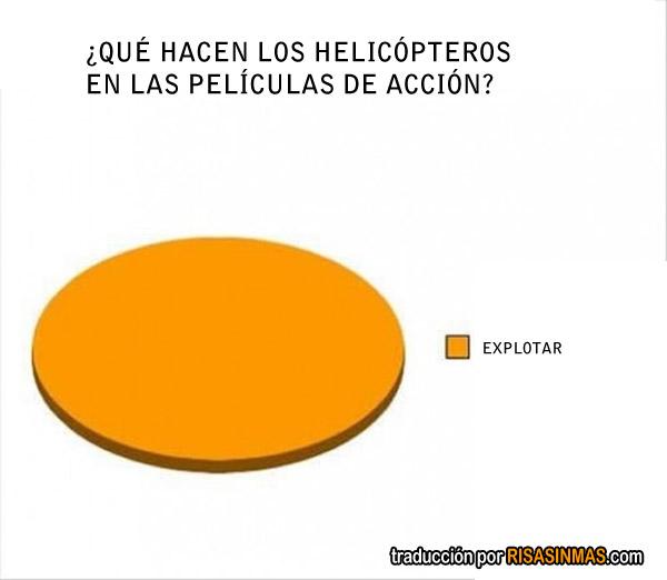 Helicópteros y películas de acción