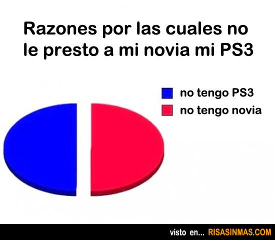 Razones por las que no le presto la PS3 a mi novia