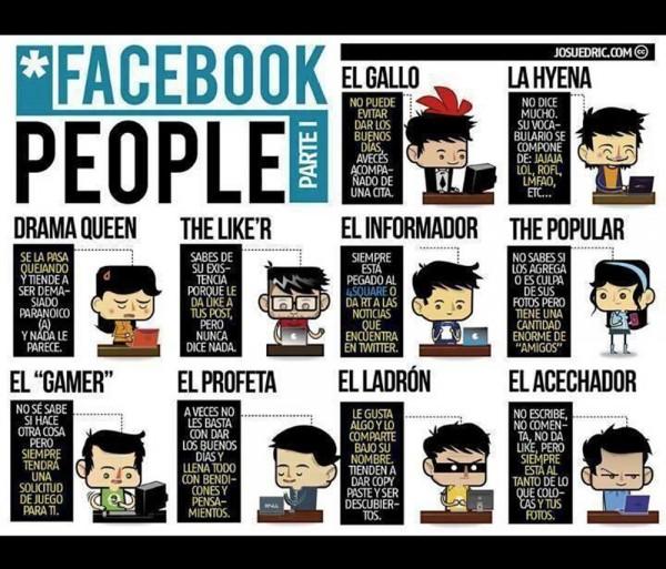 Gente de Facebook. Parte I