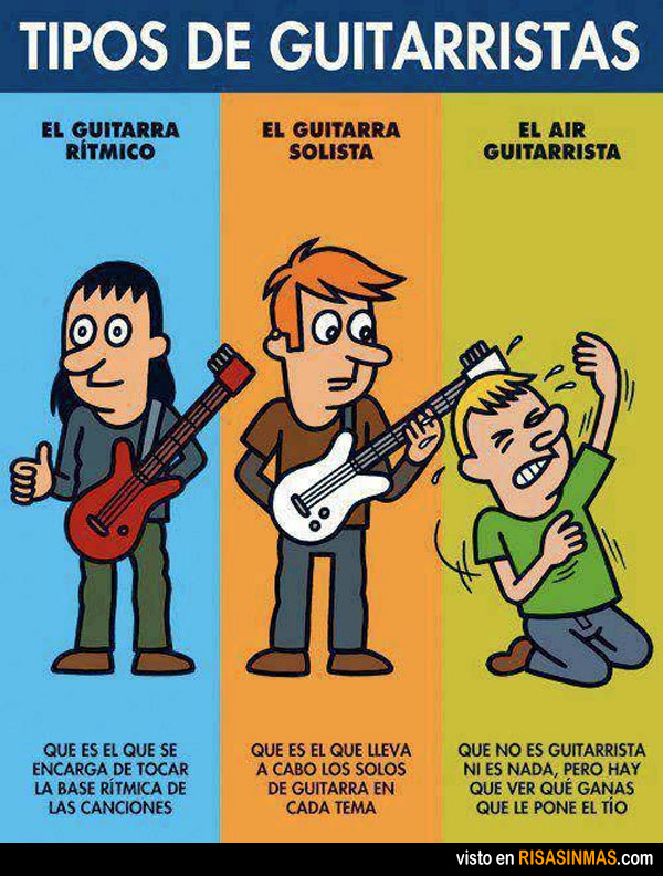 Tipos de guitarristas