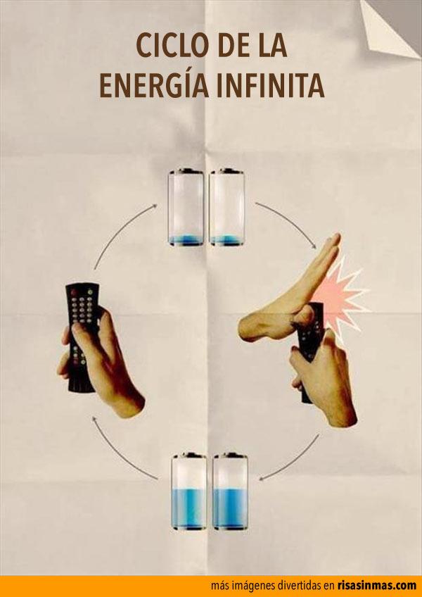 Ciclo de la energía infinita