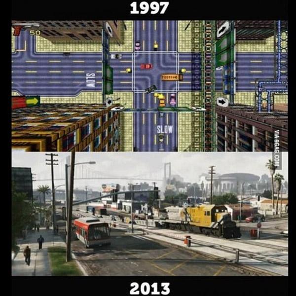 Evolución de Grand Theft Auto