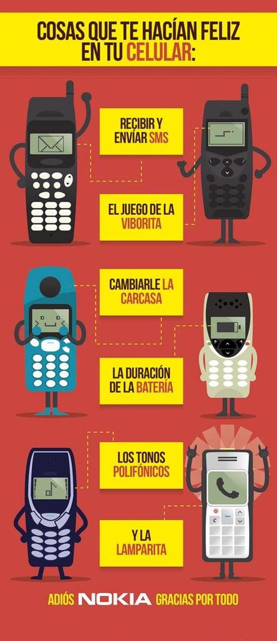 Nuestros antiguos y queridos Nokia