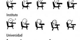 Asistencia a clase según edad