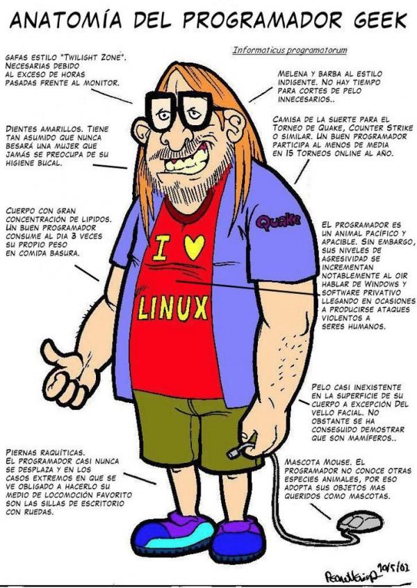 Anatomía del programador geek