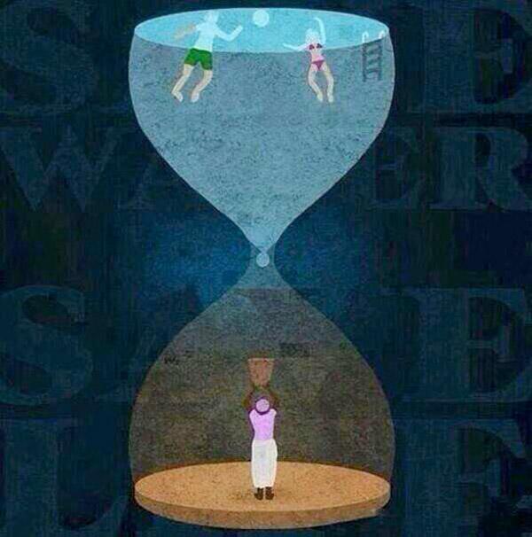 La distribución y uso del agua en el mundo