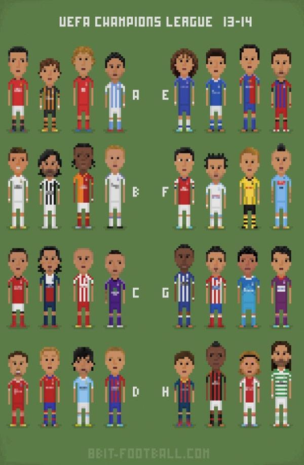 UEFA Champions League en píxeles