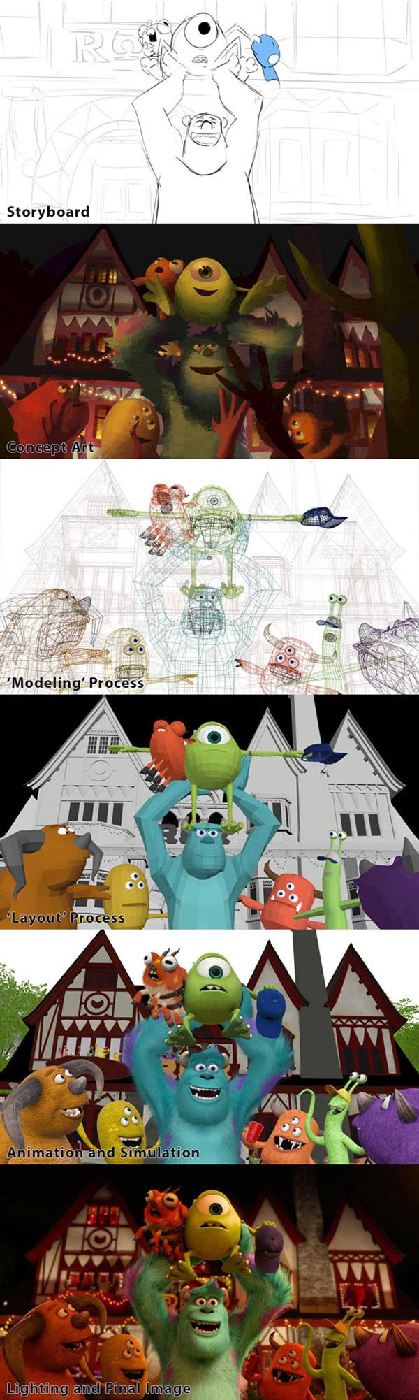 Desarrollo de un fotograma de una película de Pixar