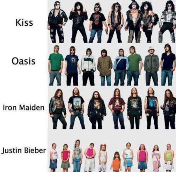 Fans según el artista