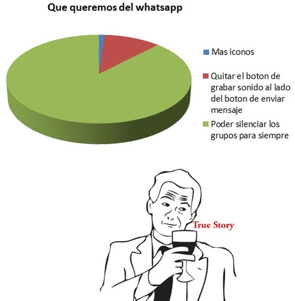 Lo que todos queremos de WhatsApp