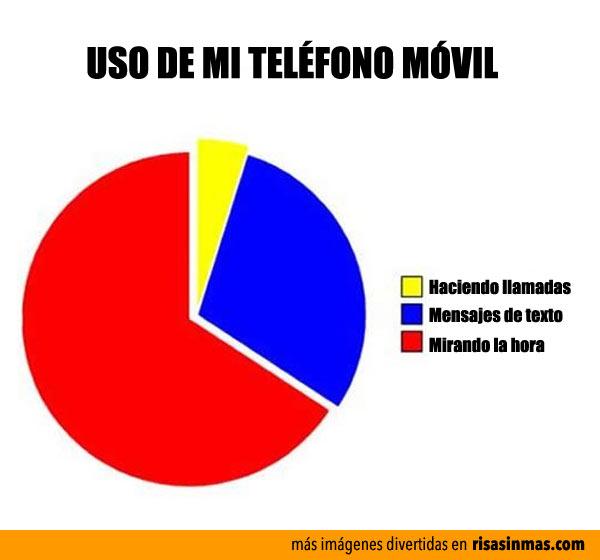 Uso de mi teléfono móvil