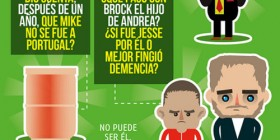 Dudas del final de Breaking Bad