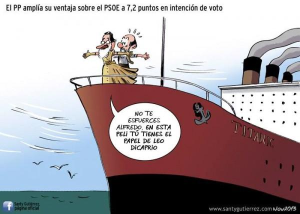 Intención de voto
