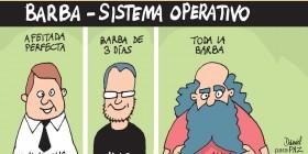 Relación barba - sistema operativo