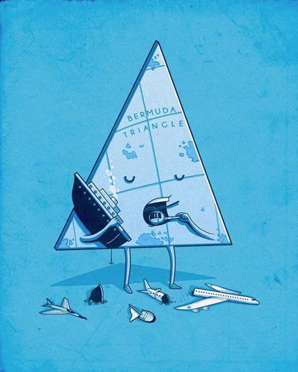 Triángulo de las Bermudas: descripción gráfica