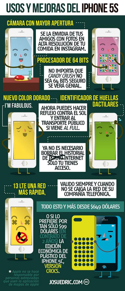 Usos y mejoras del iPhone 5S