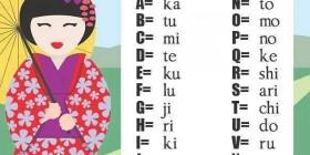 Tu nombre en japonés