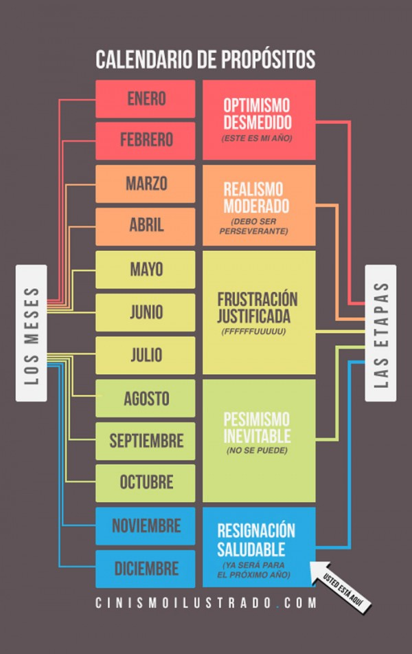 Calendario de propósitos