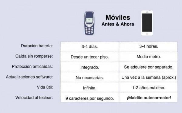 Móviles antes y ahora