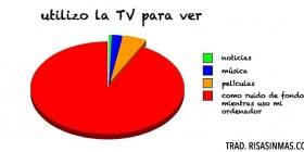 Utilizo la TV para ver