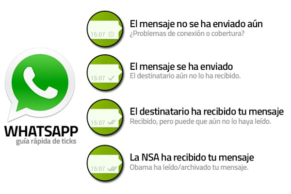 WhatsApp: guía rápida de ticks