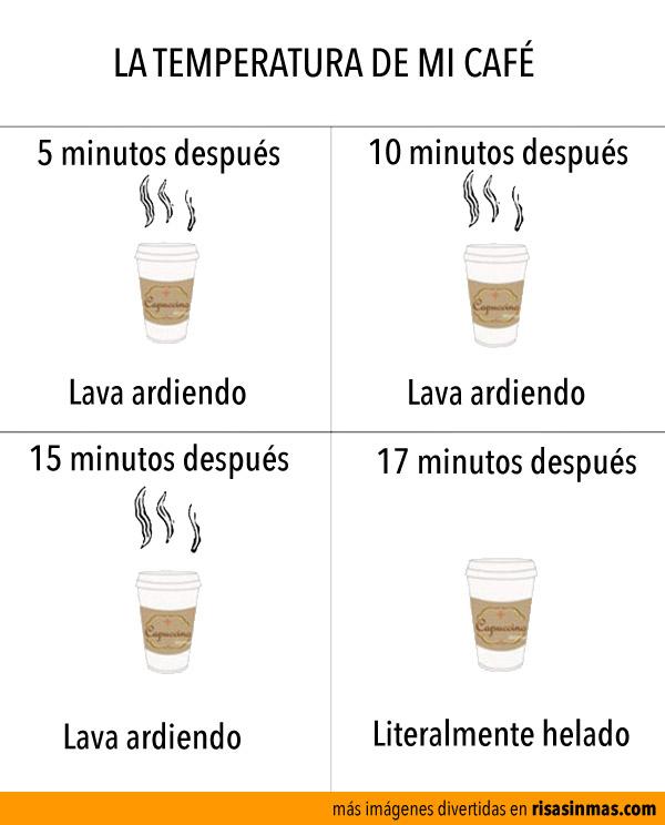 La temperatura de mi café