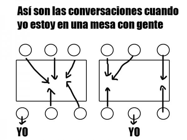 Conversaciones en una mesa con gente