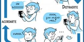 El ciclo del smartphone