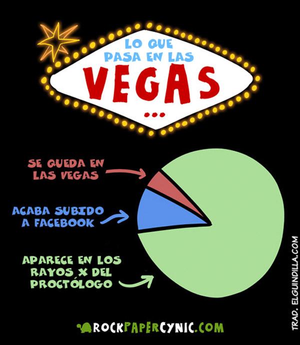 Lo que pasa en Las Vegas